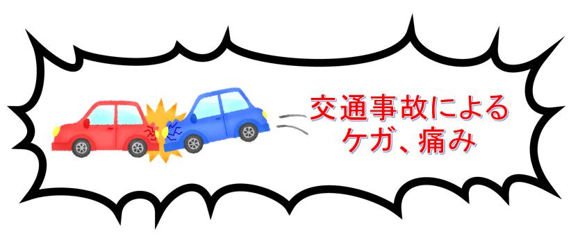 交通事故イラスト – 八女 整骨院なかきど